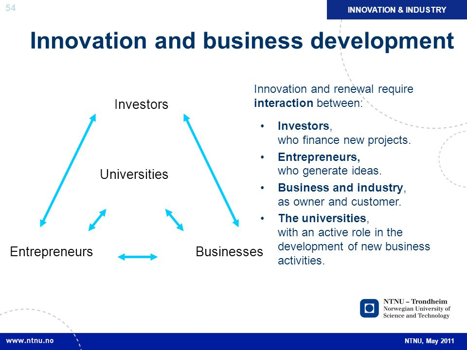Innovation and business development