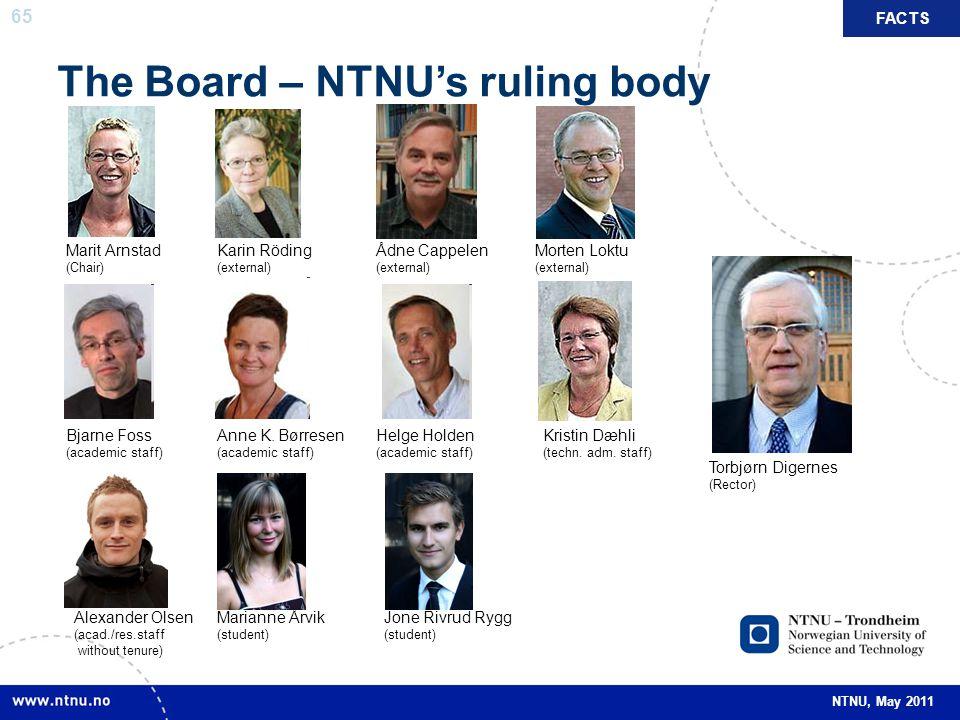 The Board – NTNU's ruling body
