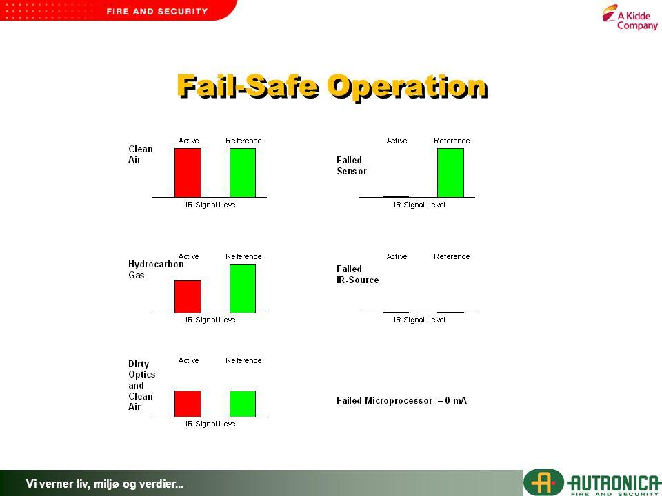 Fail-Safe Operation
