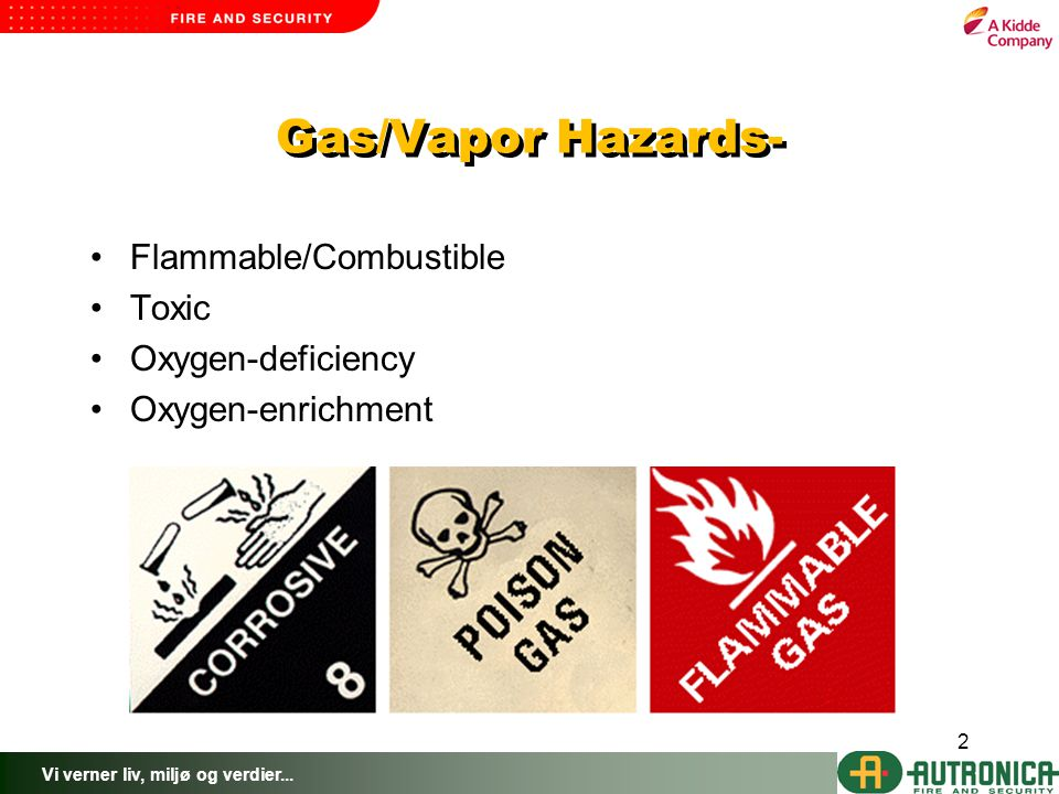 Gas/Vapor Hazards- Flammable/Combustible Toxic Oxygen-deficiency