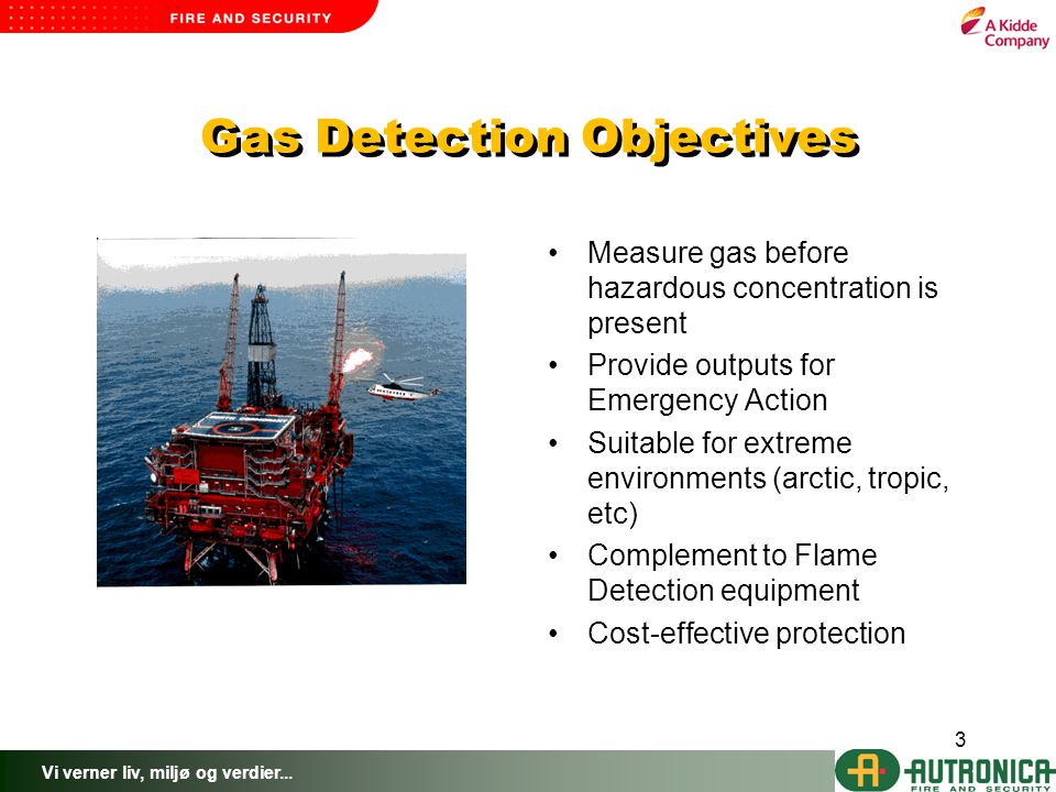 Gas Detection Objectives