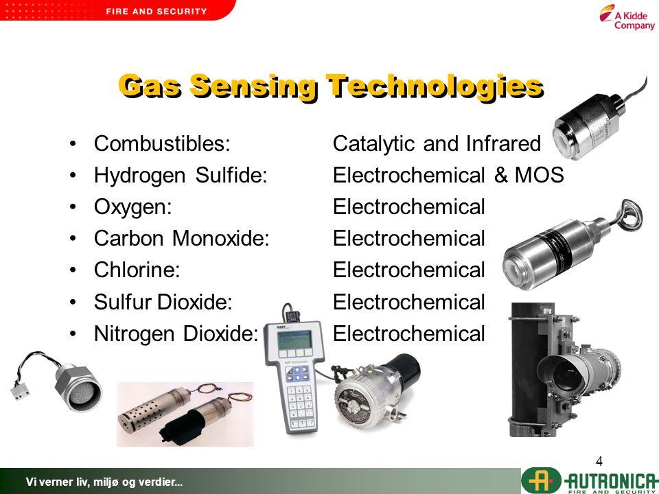 Gas Sensing Technologies