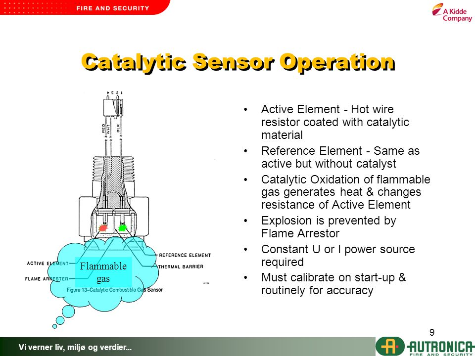 Catalytic Sensor Operation