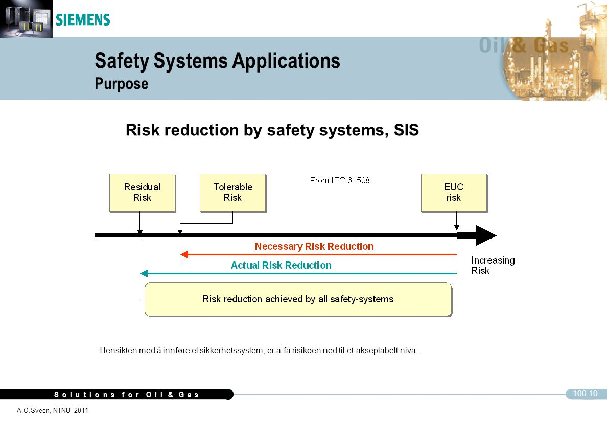 Safety Systems Applications Purpose