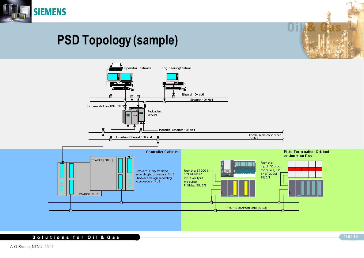 PSD Topology (sample)