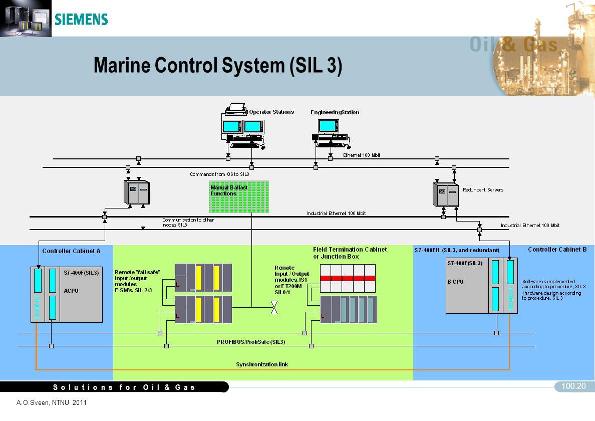 Marine Control System (SIL 3)