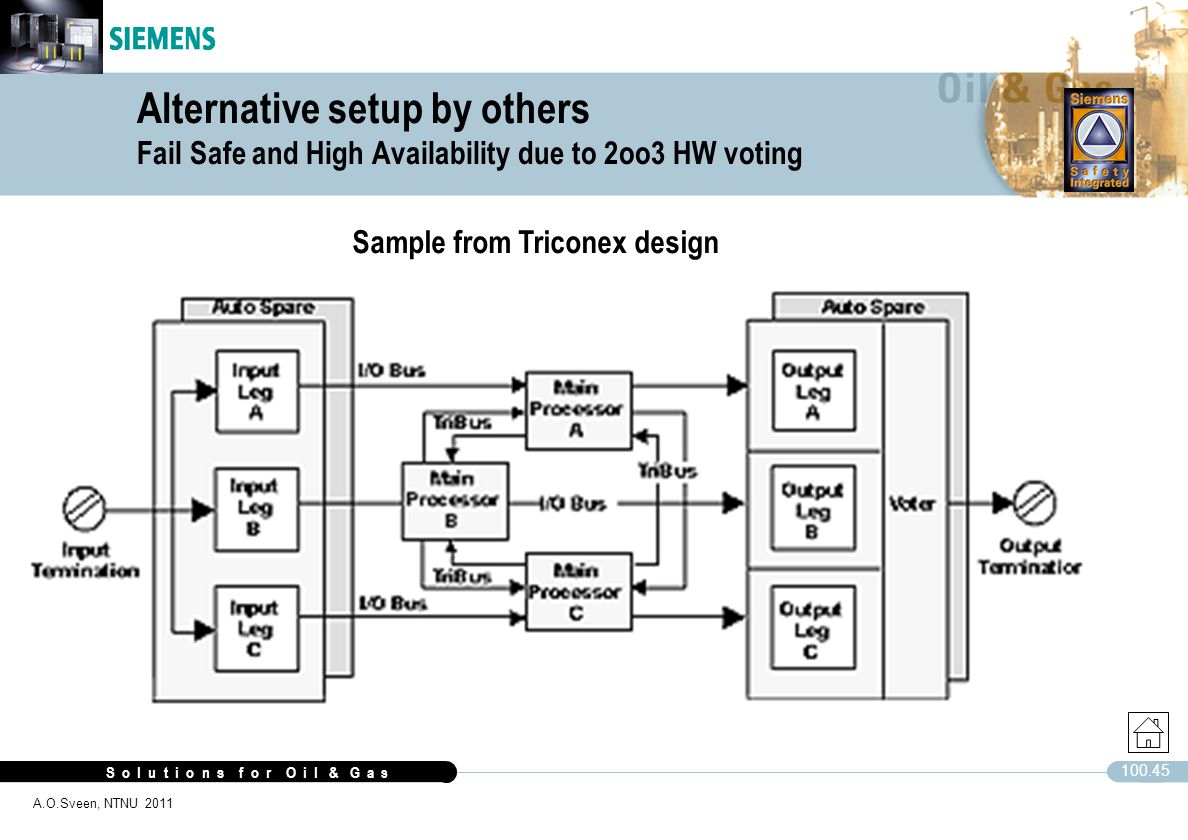 Alternative setup by others Fail Safe and High Availability due to 2oo3 HW voting