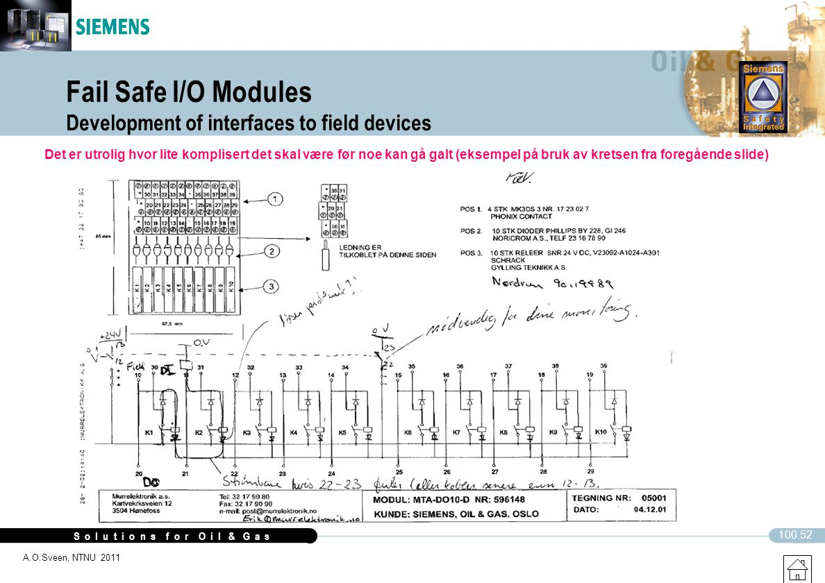 Fail Safe I/O Modules Development of interfaces to field devices