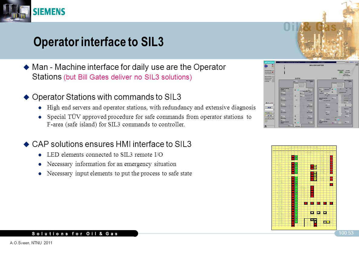 Operator interface to SIL3