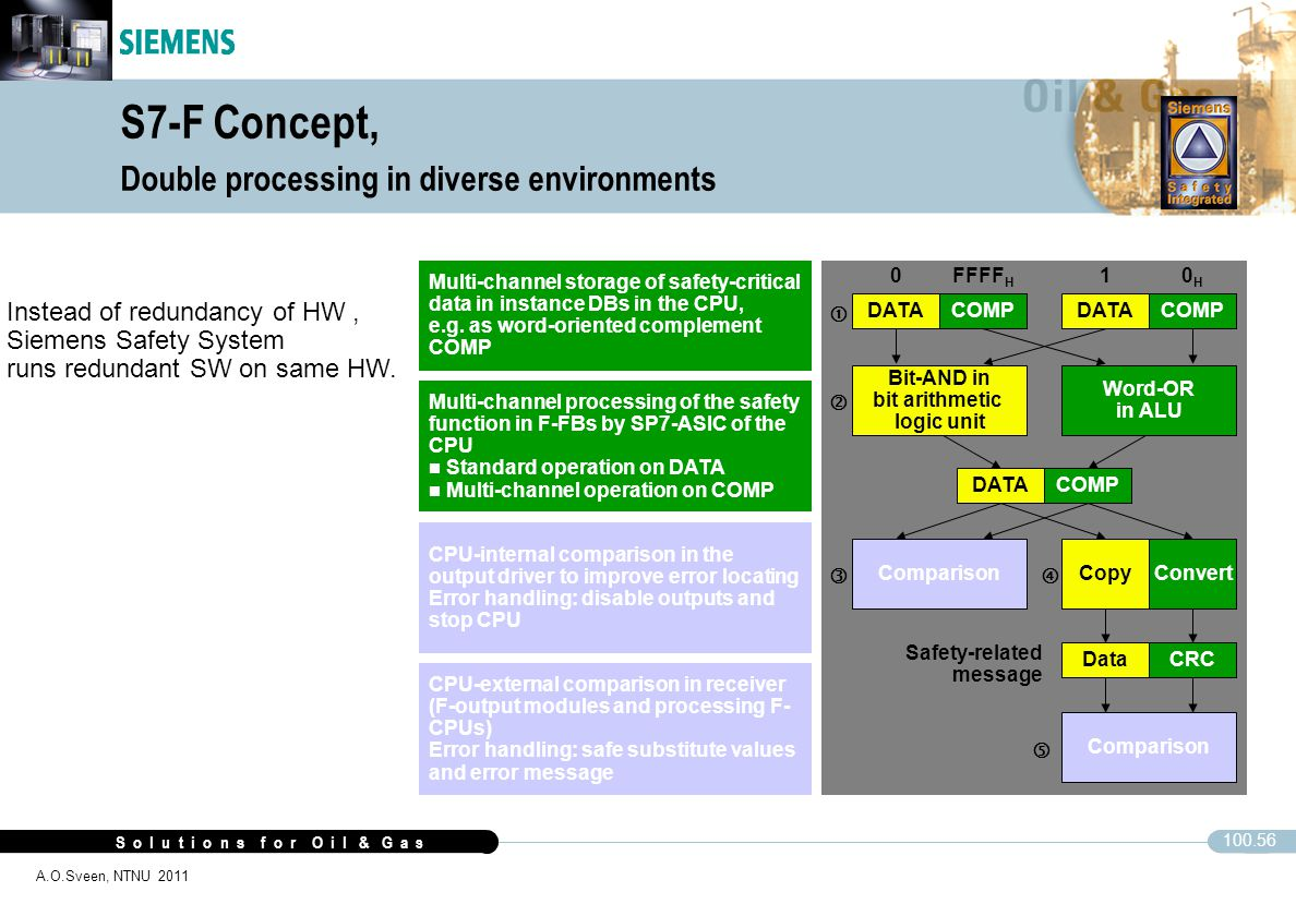 S7-F Concept, Double processing in diverse environments