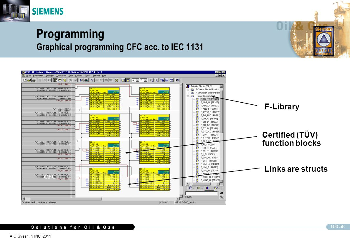 Programming Graphical programming CFC acc. to IEC 1131