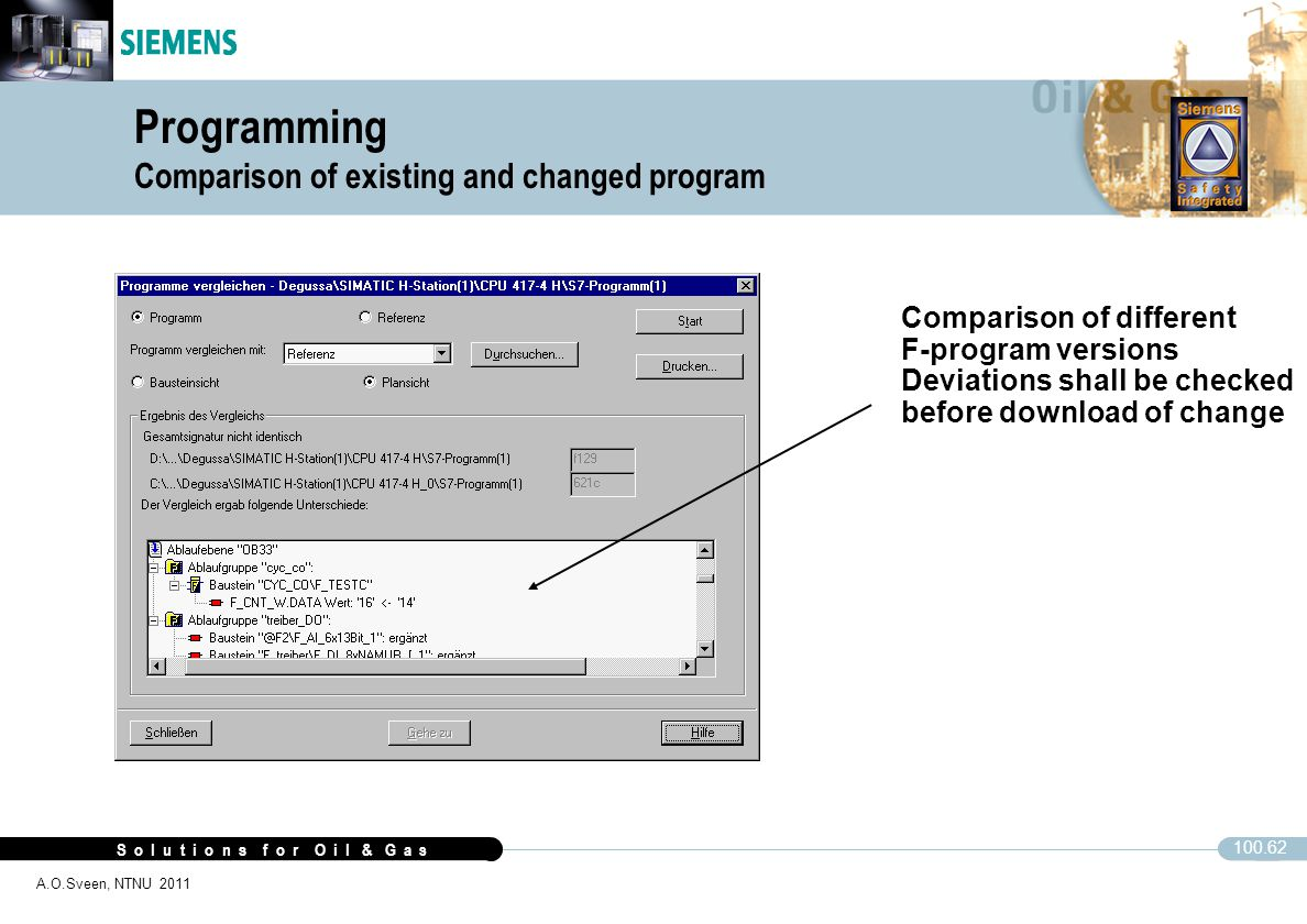 Programming Comparison of existing and changed program