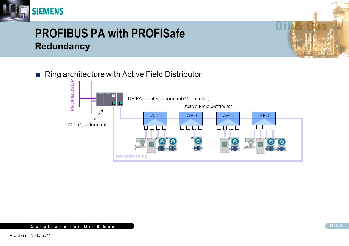 PROFIBUS PA with PROFISafe Redundancy