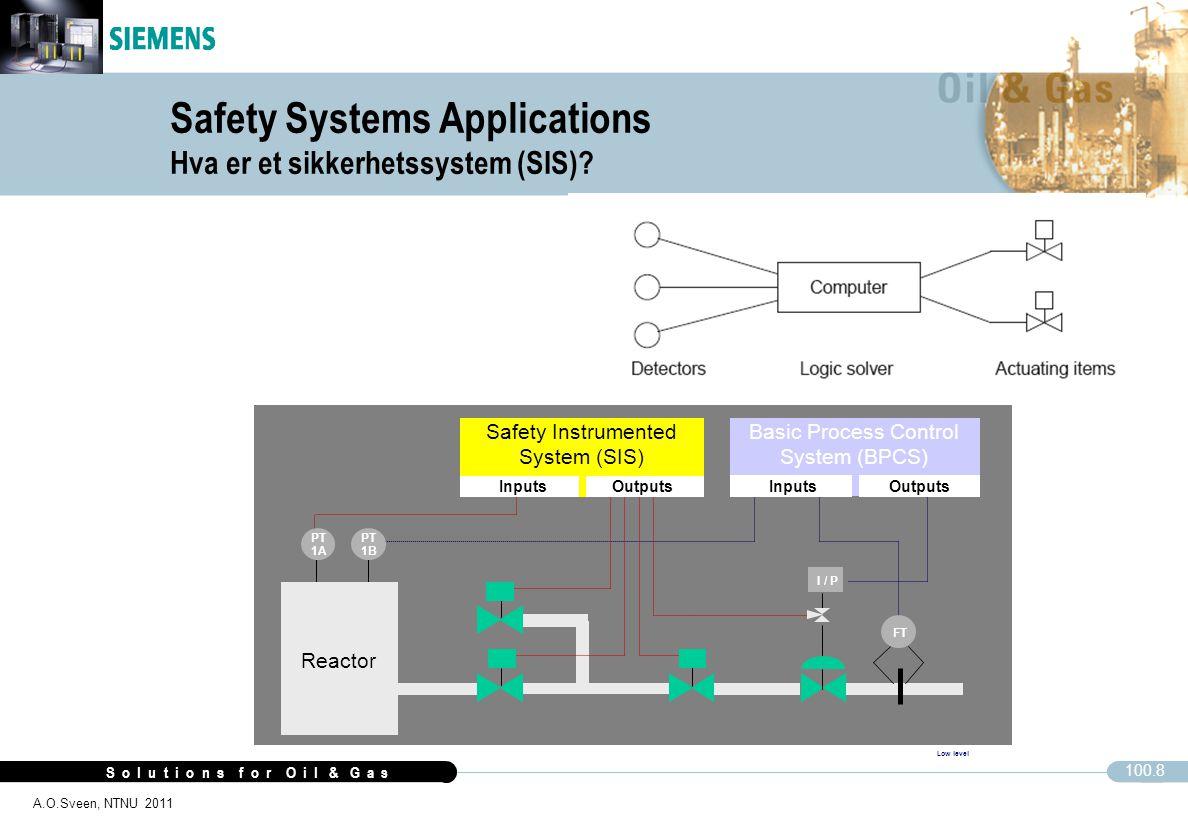 Safety Systems Applications Hva er et sikkerhetssystem (SIS)