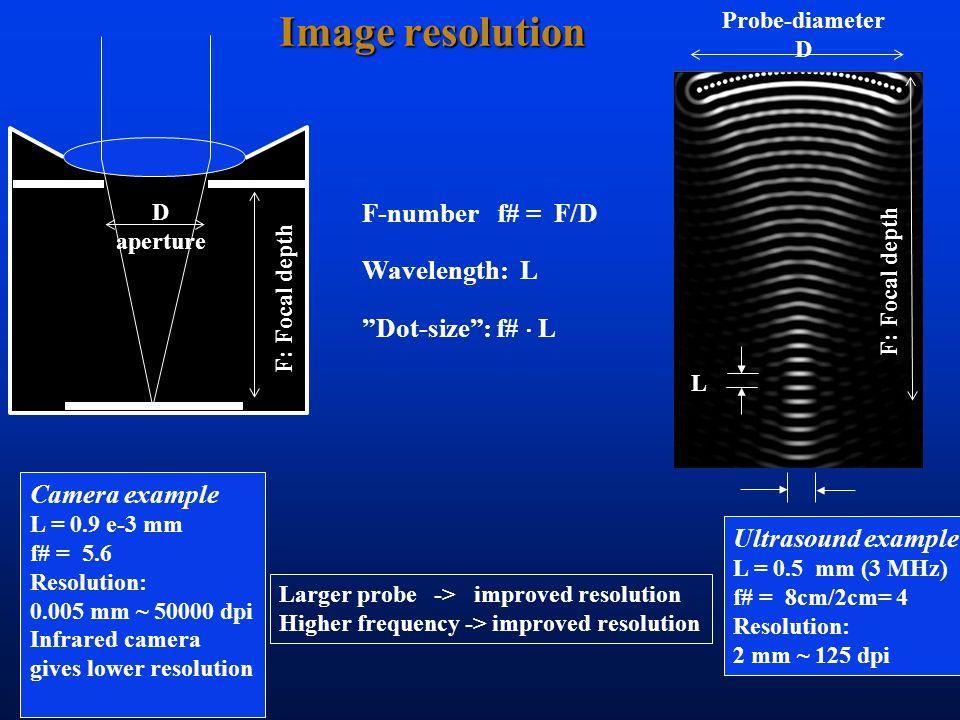 Image resolution F-number f# = F/D Wavelength: L Dot-size : f#  L