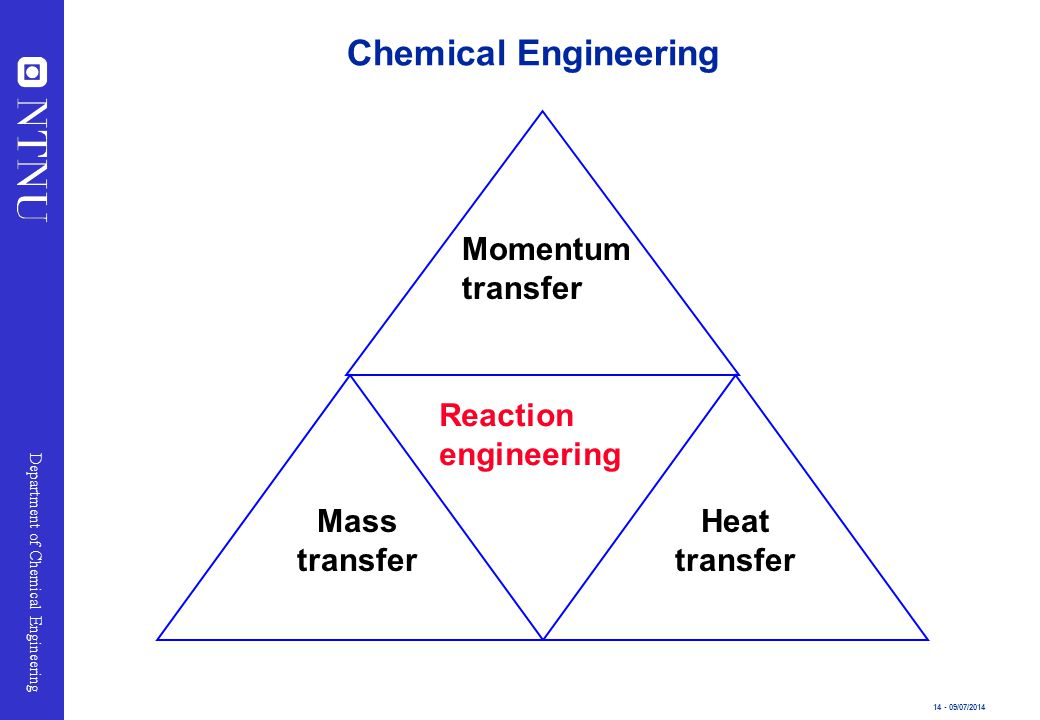 Chemical Engineering Momentum transfer Reaction engineering