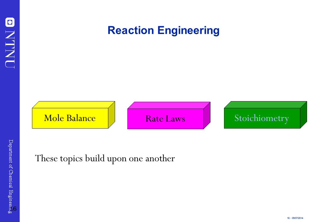 Reaction Engineering Mole Balance Rate Laws Stoichiometry