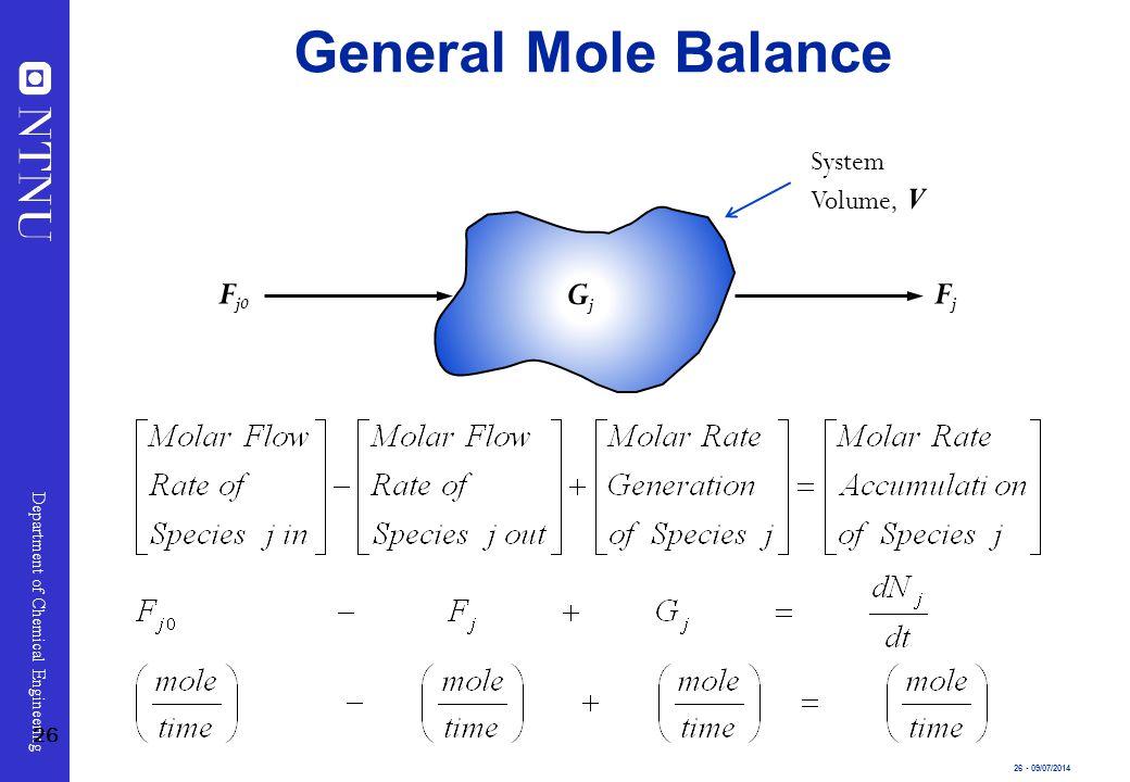General Mole Balance Fj0 Fj Gj System Volume, V 26