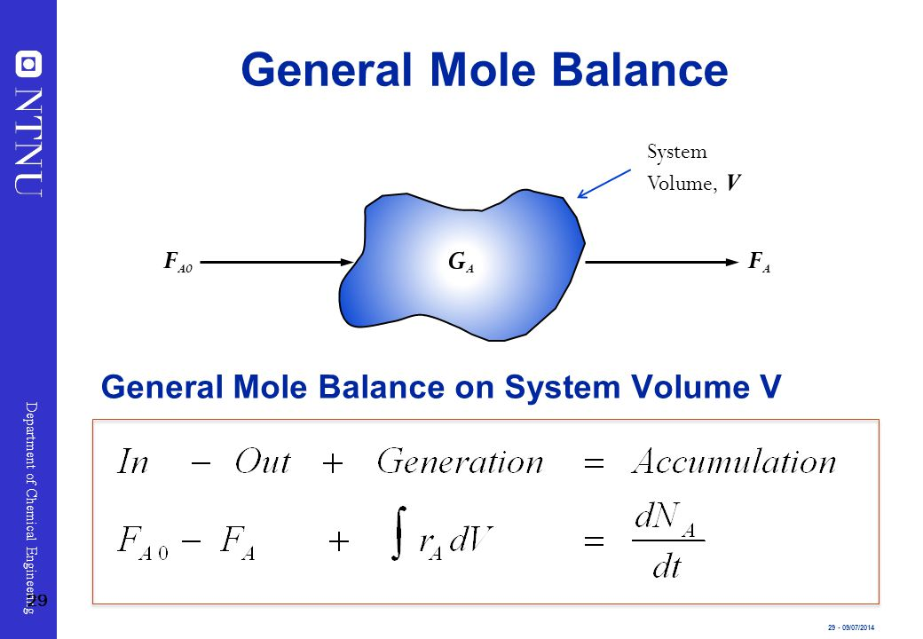 General Mole Balance General Mole Balance on System Volume V FA0 FA GA