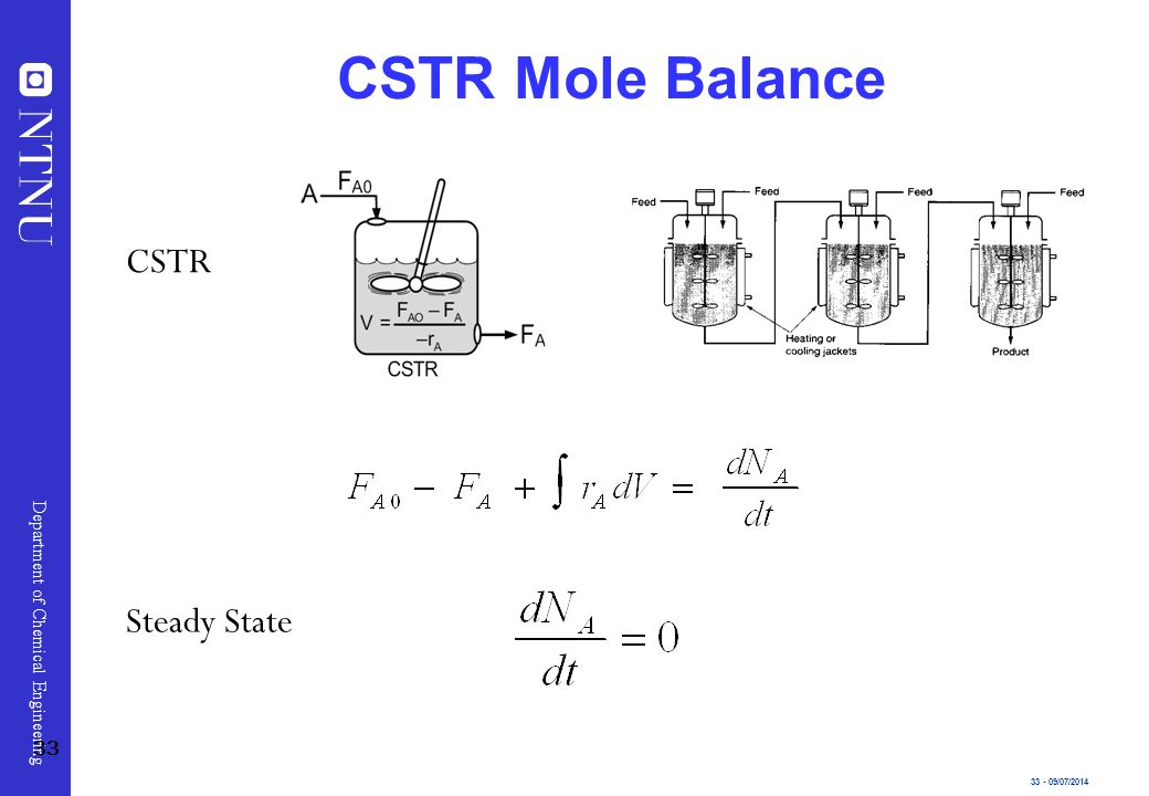CSTR Mole Balance CSTR Steady State 33