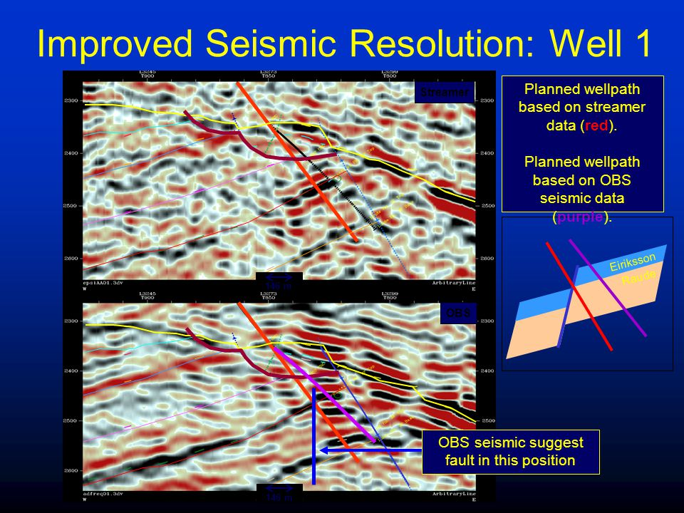 Improved Seismic Resolution: Well 1
