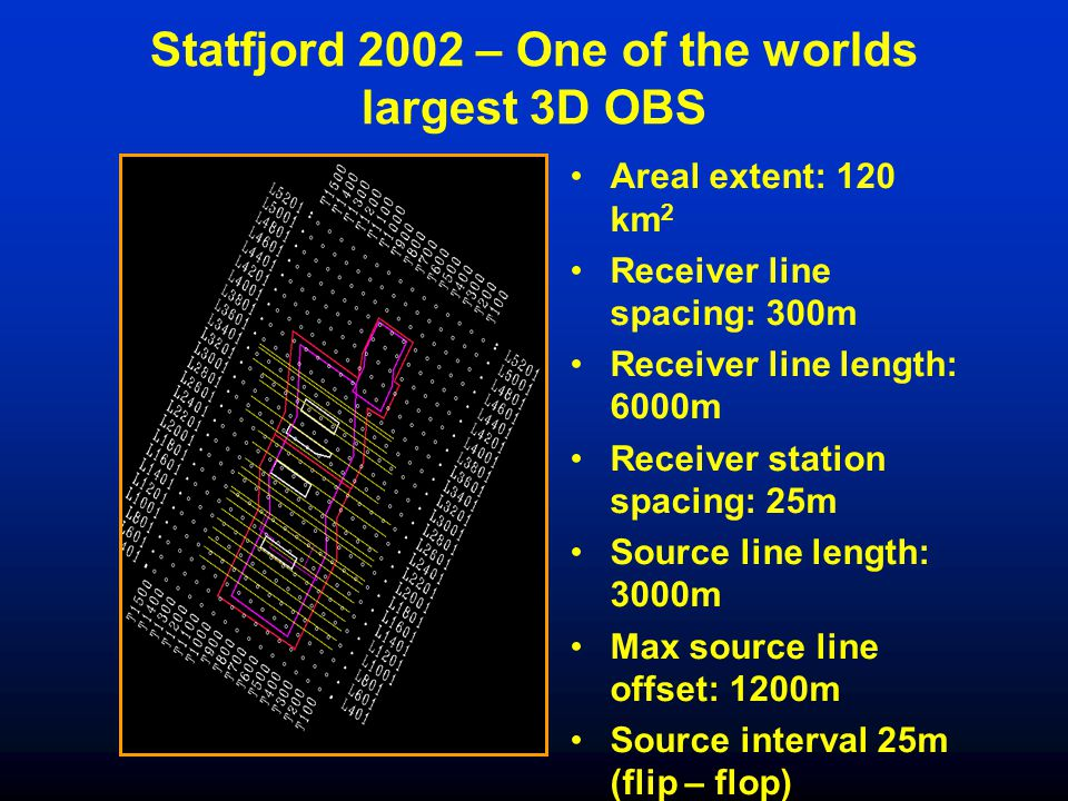 Statfjord 2002 – One of the worlds largest 3D OBS