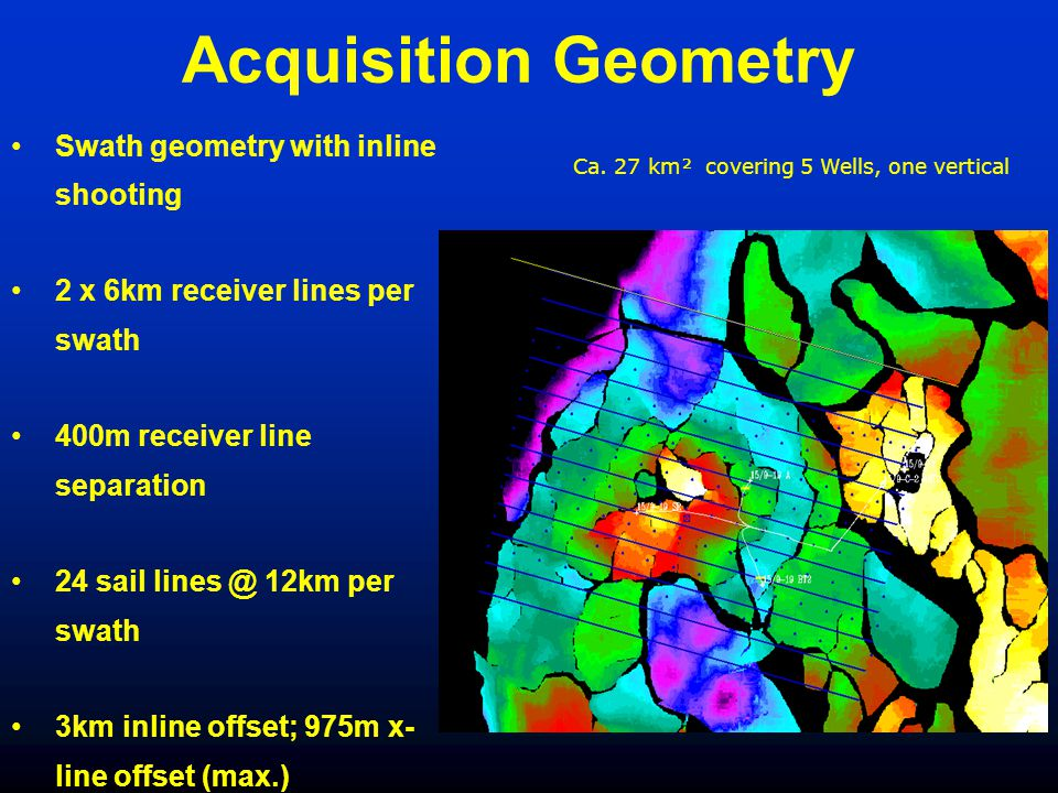 Acquisition Geometry Swath geometry with inline shooting