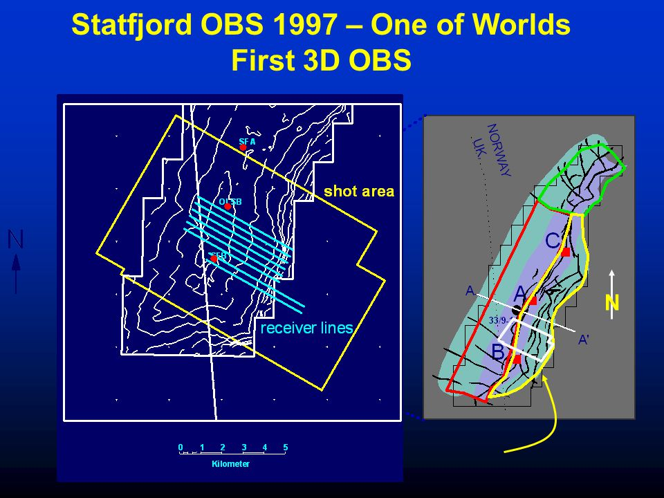 Statfjord OBS 1997 – One of Worlds First 3D OBS