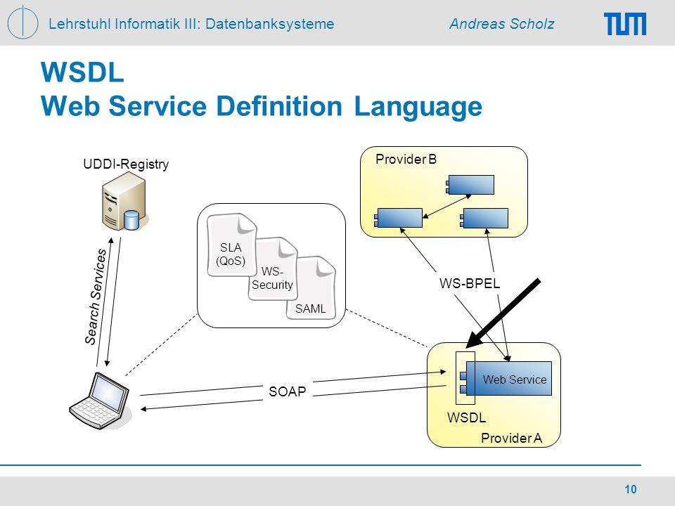 WSDL Web Service Definition Language
