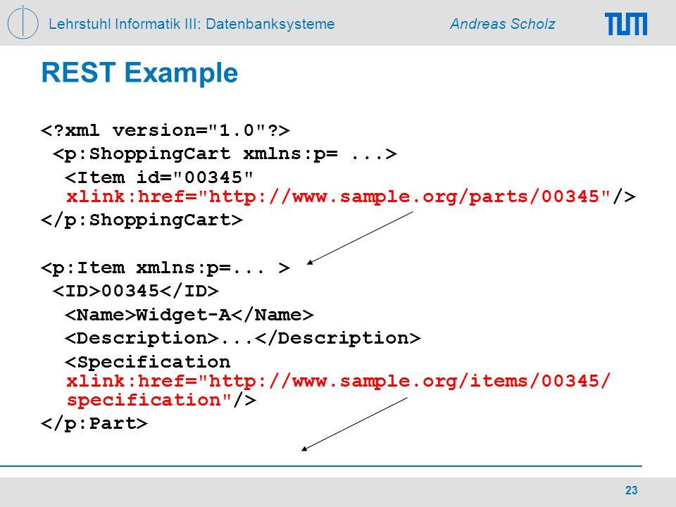 REST Example < xml version= 1.0 >