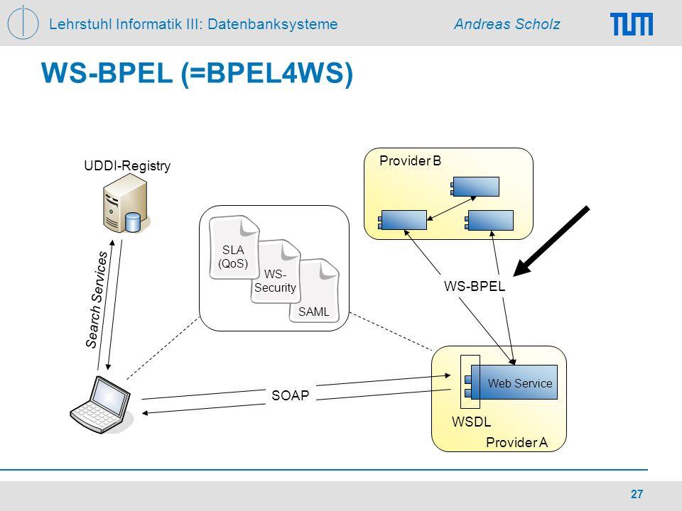 WS-BPEL (=BPEL4WS) Provider B UDDI-Registry Search Services WS-BPEL