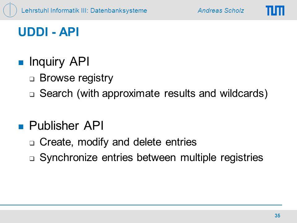 UDDI - API Inquiry API Publisher API Browse registry