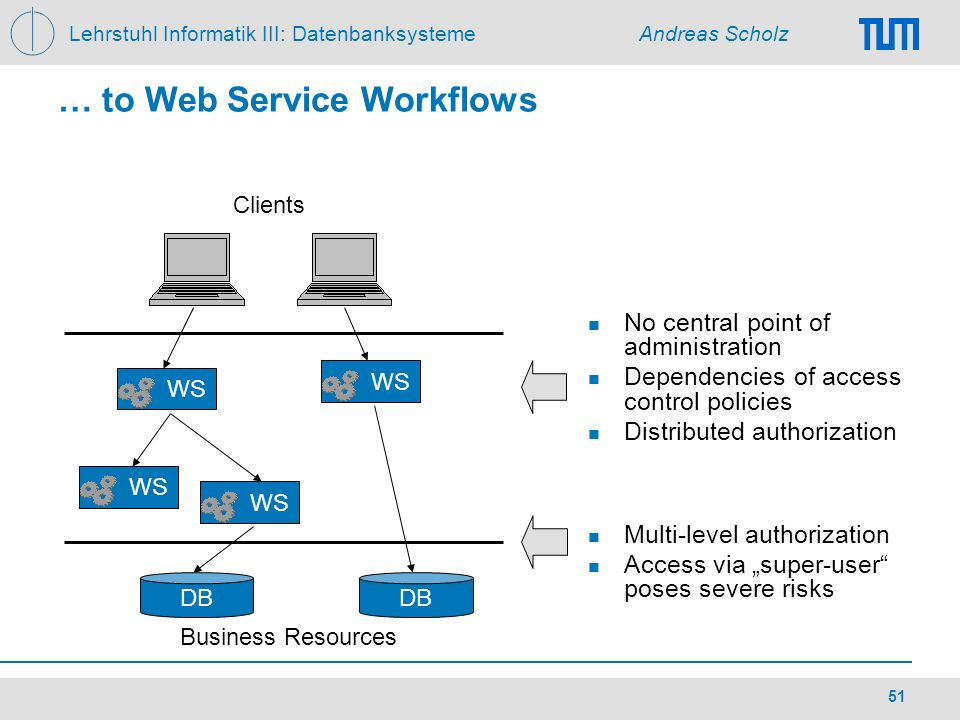 … to Web Service Workflows