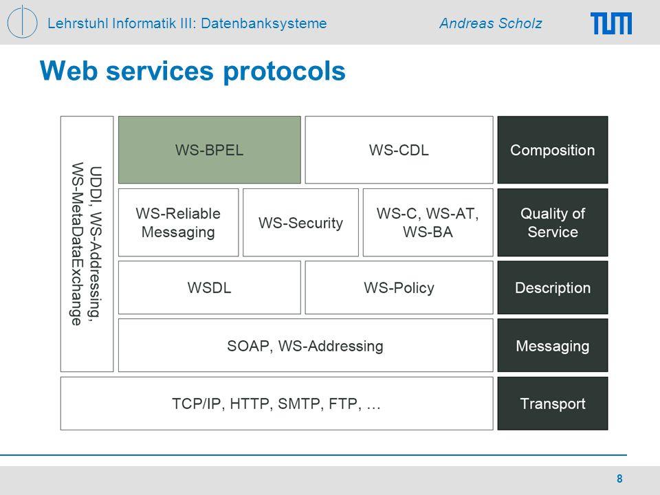 Web services protocols