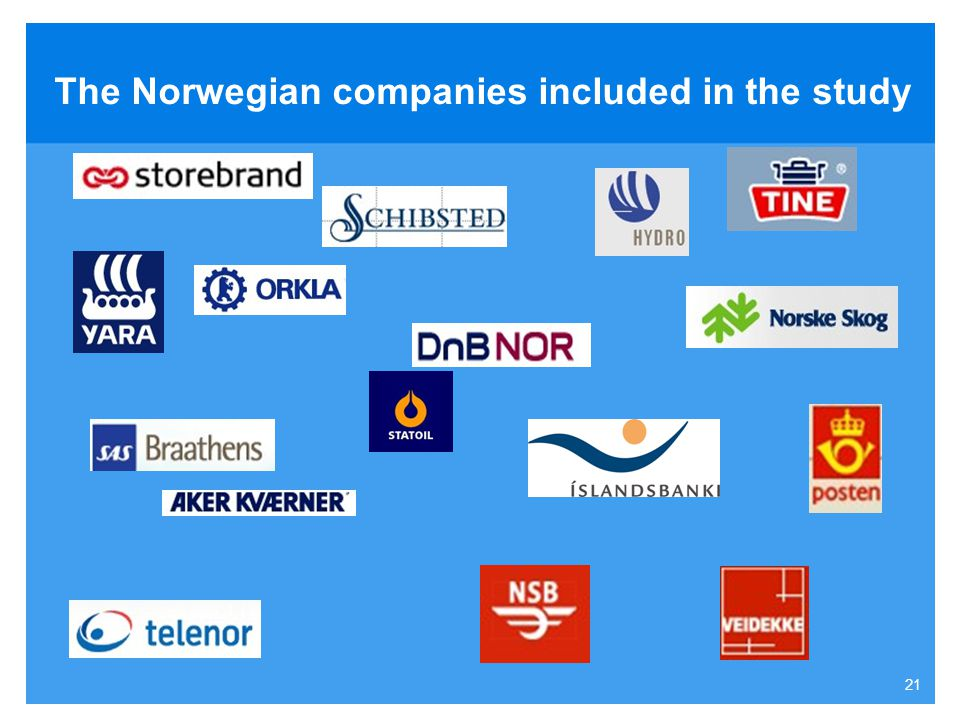 The Norwegian companies included in the study