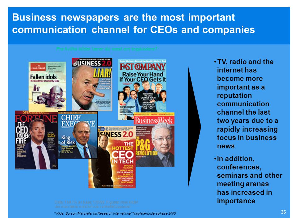 Business newspapers are the most important communication channel for CEOs and companies