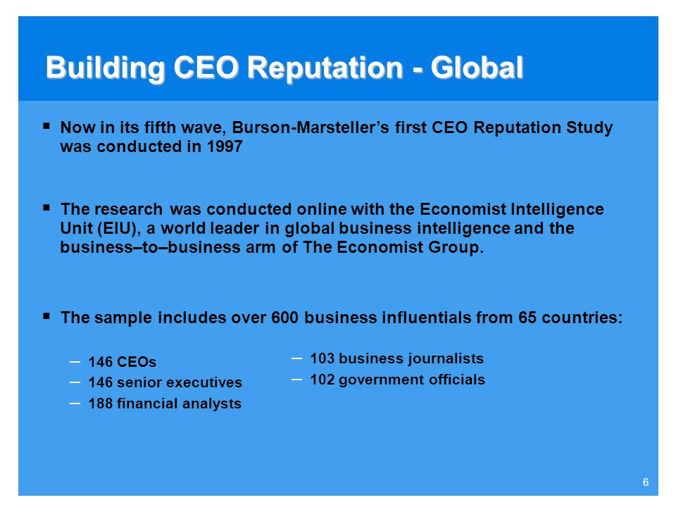 Building CEO Reputation - Global