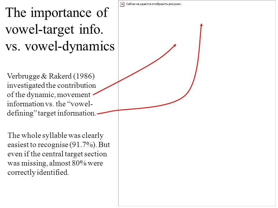The importance of vowel-target info. vs. vowel-dynamics