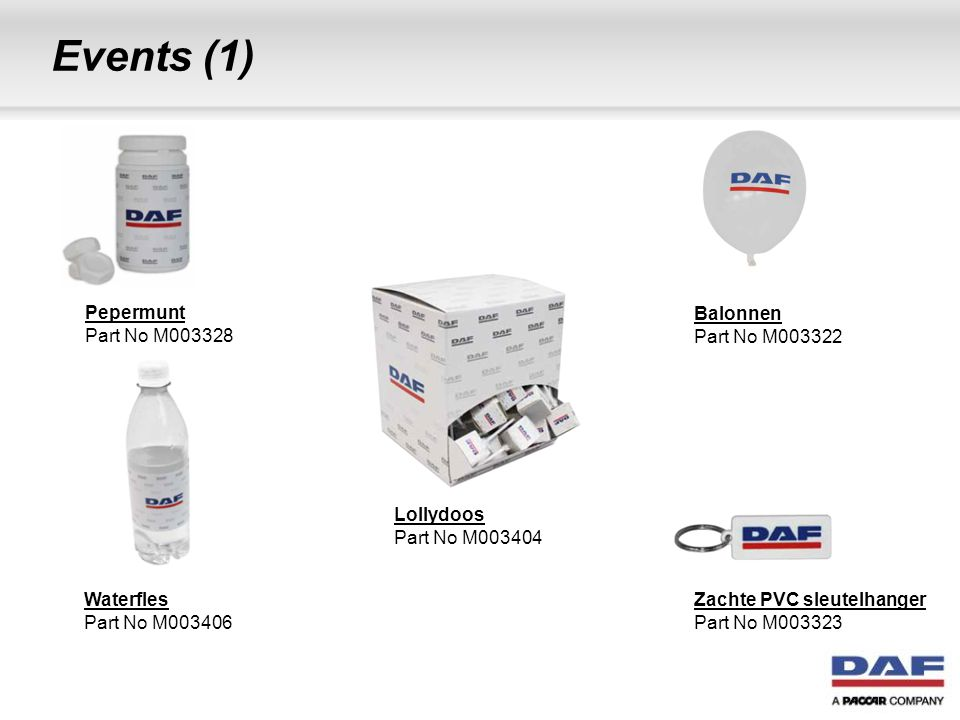 Events (1) Pepermunt Part No M003328 Balonnen Part No M003322