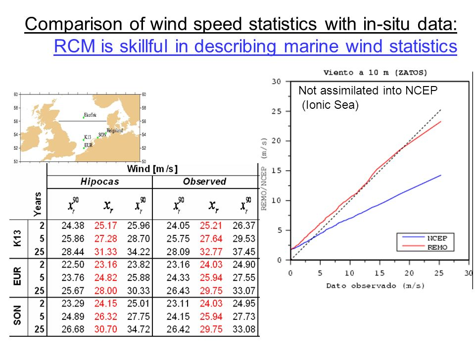 Comparison of wind speed statistics with in-situ data: RCM is skillful in describing marine wind statistics