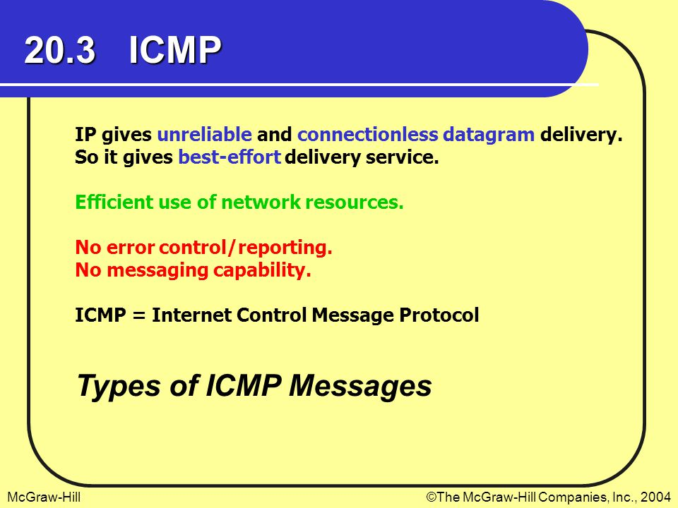 20.3 ICMP Types of ICMP Messages