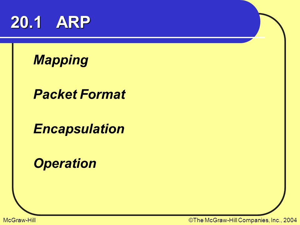 20.1 ARP Mapping Packet Format Encapsulation Operation