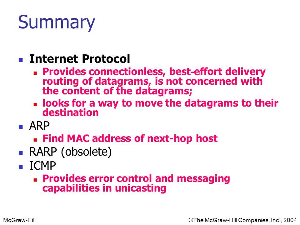 Summary Internet Protocol ARP RARP (obsolete) ICMP