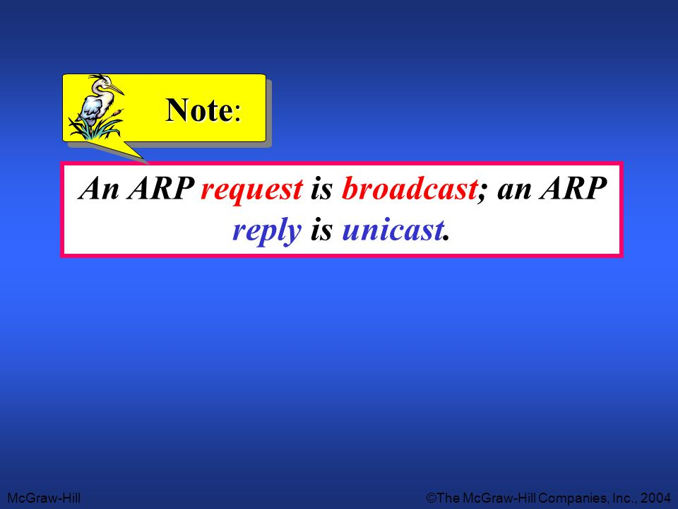 An ARP request is broadcast; an ARP reply is unicast.