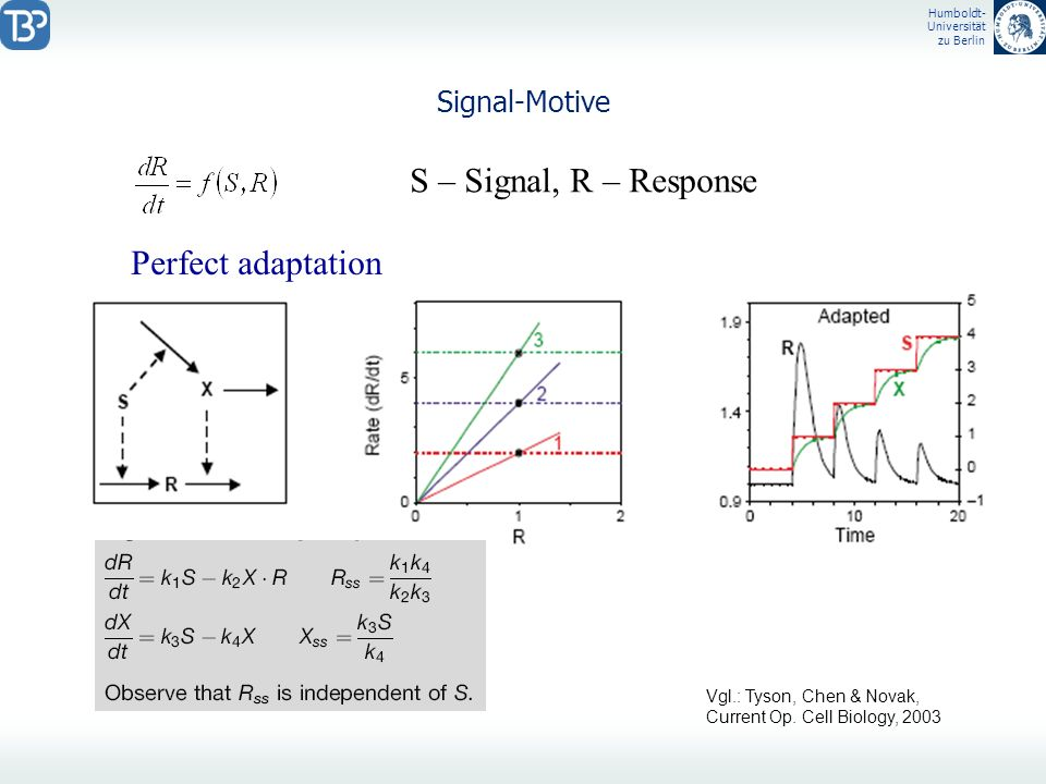 S – Signal, R – Response Perfect adaptation Signal-Motive