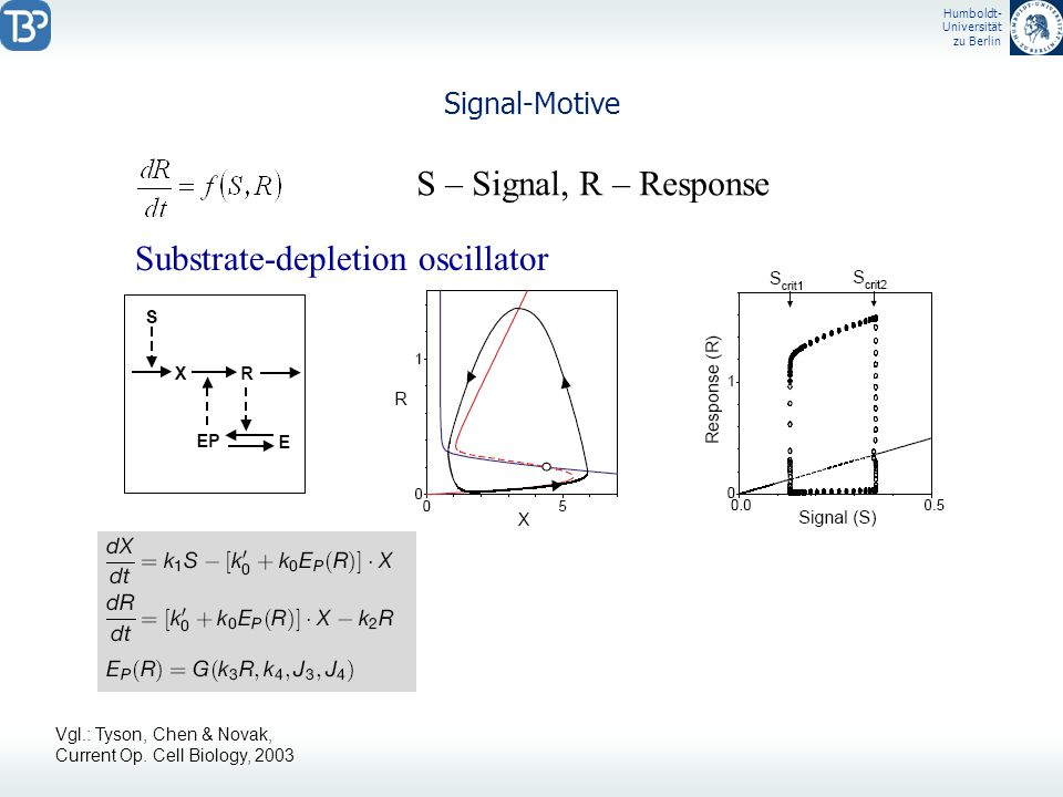Substrate-depletion oscillator