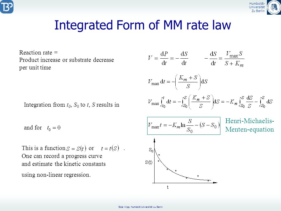 Integrated Form of MM rate law