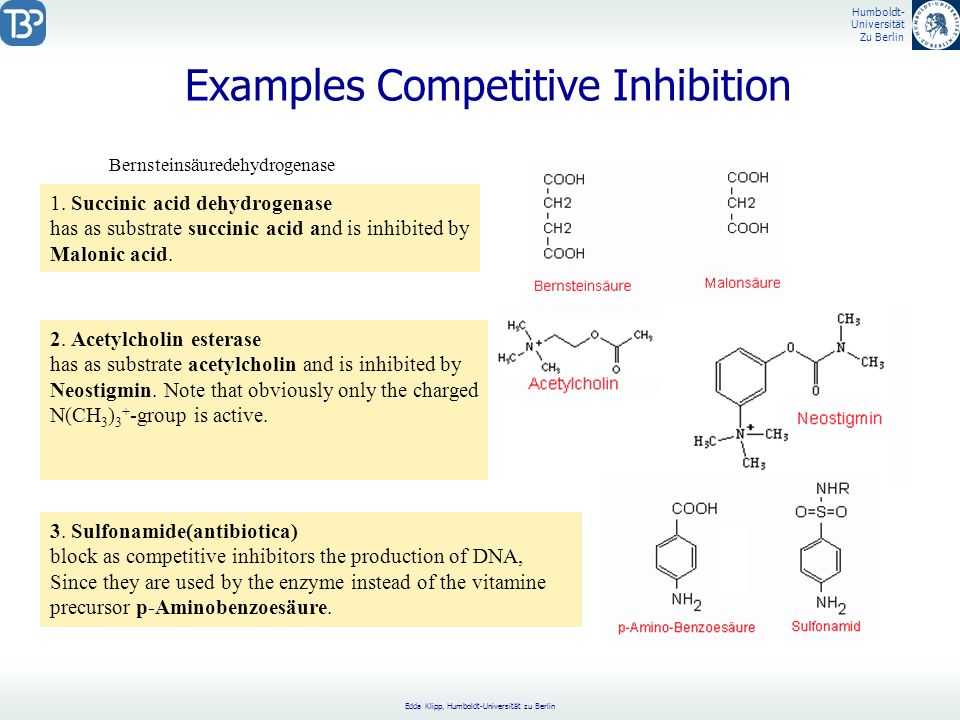 Examples Competitive Inhibition