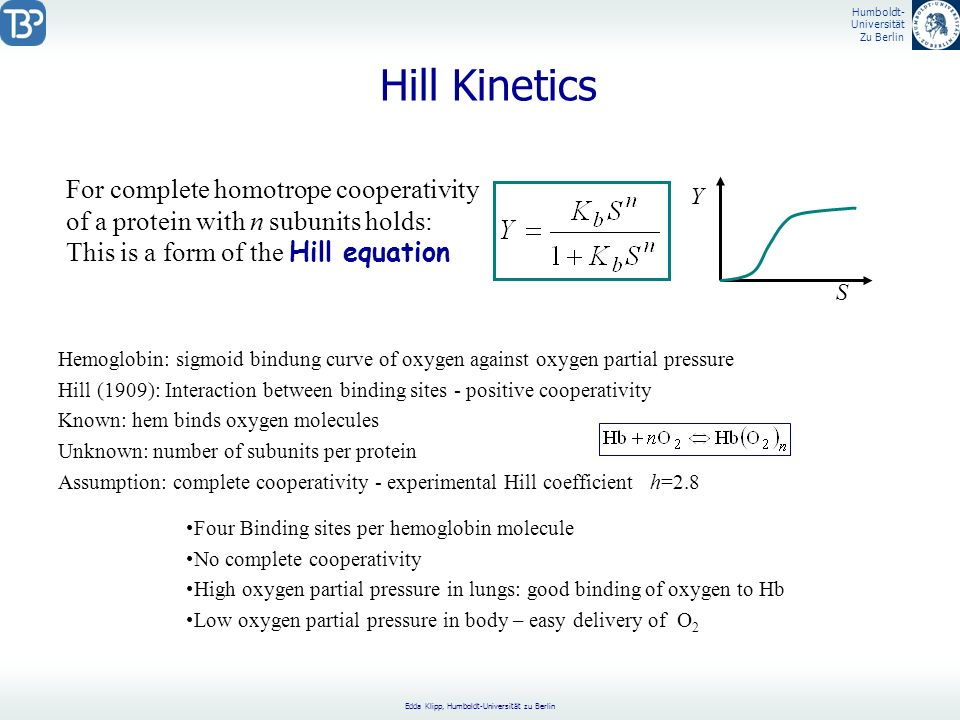 Hill Kinetics For complete homotrope cooperativity