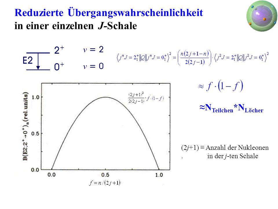 Reduzierte Übergangswahrscheinlichkeit in einer einzelnen J-Schale